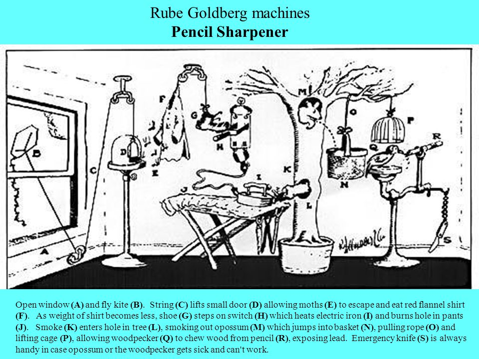 Rube Goldberg machines Pencil Sharpener Open window (A) and fly kite (B). String (C) lifts small door (D) allowing moths (E) to escape and eat red fla