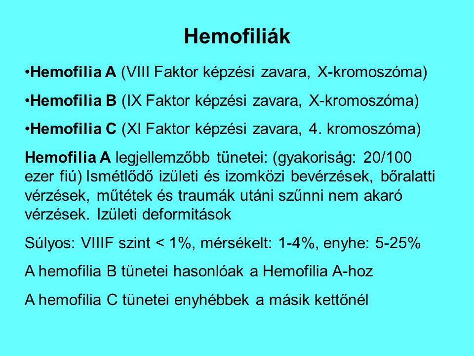 Hemofiliák Hemofilia A (VIII Faktor képzési zavara, X-kromoszóma) Hemofilia B (IX Faktor képzési zavara, X-kromoszóma) Hemofilia C (XI Faktor képzési