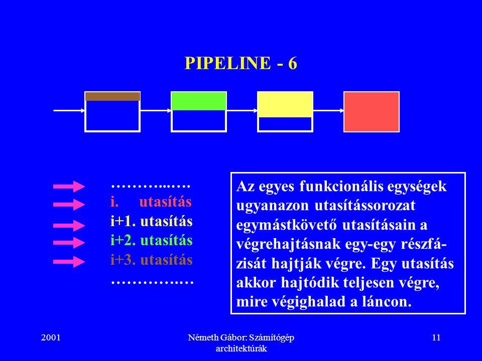 2001Németh Gábor: Számítógép architektúrák 11 PIPELINE - 6 ………...…. i. utasítás i+1. utasítás i+2. utasítás i+3. utasítás ………….… Az egyes funkcionális