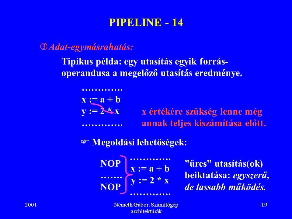 2001Németh Gábor: Számítógép architektúrák 19 PIPELINE - 14  Adat-egymásrahatás: Tipikus példa: egy utasítás egyik forrás- operandusa a megelőző utas