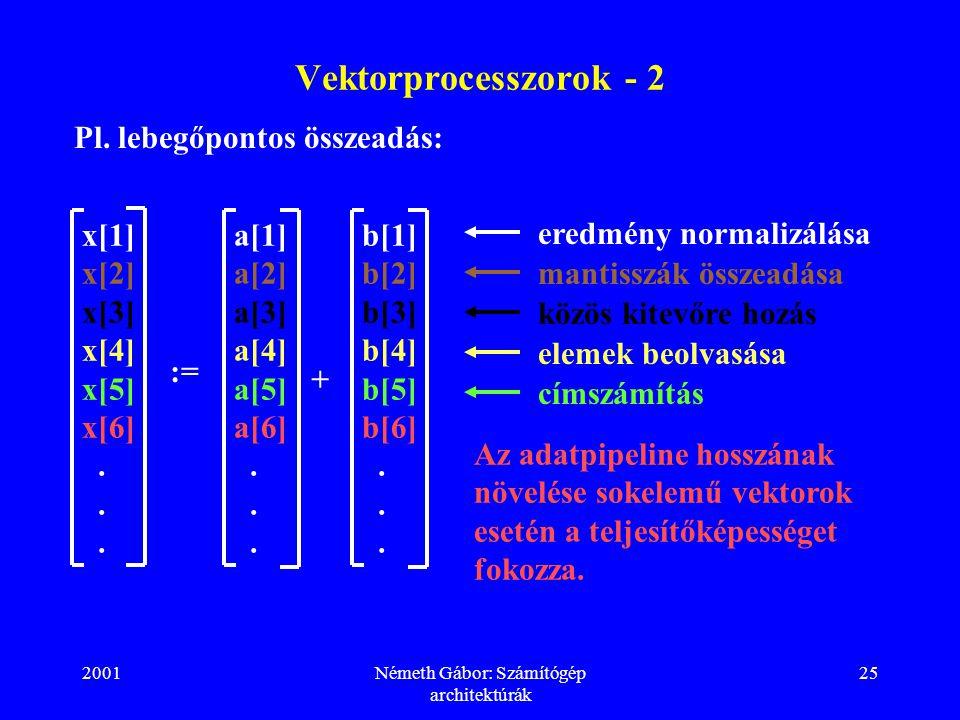 2001Németh Gábor: Számítógép architektúrák 25 Vektorprocesszorok - 2 x[1] x[2] x[3] x[4] x[5] x[6]. := a[1] a[2] a[3] a[4] a[5] a[6]. + b[1] b[2] b[3]