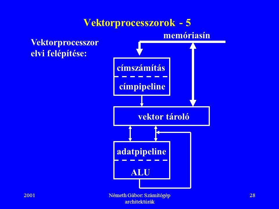 2001Németh Gábor: Számítógép architektúrák 28 Vektorprocesszorok - 5 vektor tároló címszámítás címpipeline memóriasín adatpipeline ALU Vektorprocesszor elvi felépítése: