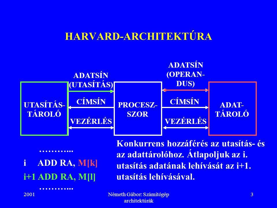 2001Németh Gábor: Számítógép architektúrák 3 HARVARD-ARCHITEKTÚRA UTASÍTÁS- TÁROLÓ PROCESZ- SZOR ADAT- TÁROLÓ VEZÉRLÉS CÍMSÍN ADATSÍN (UTASÍTÁS) ADATS