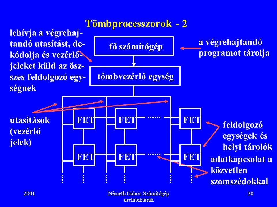 2001Németh Gábor: Számítógép architektúrák 30 Tömbprocesszorok - 2 fő számítógép a végrehajtandó programot tárolja tömbvezérlő egység lehívja a végreh