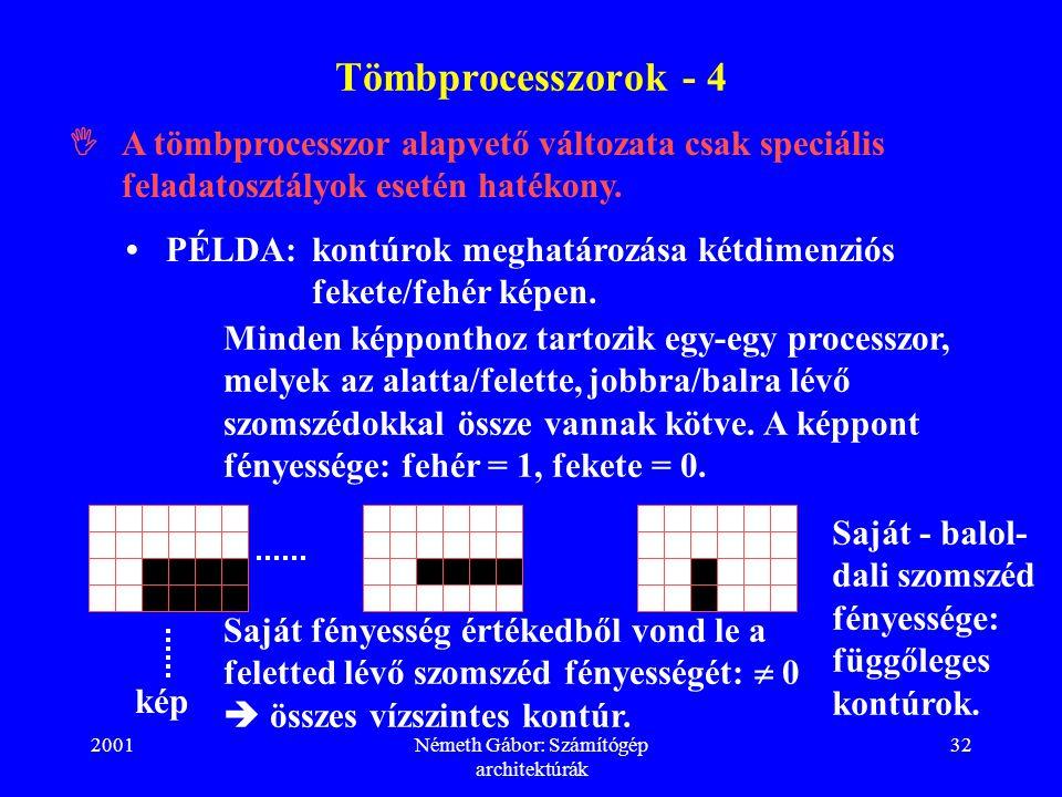 2001Németh Gábor: Számítógép architektúrák 32 Tömbprocesszorok - 4  A tömbprocesszor alapvető változata csak speciális feladatosztályok esetén hatékony.