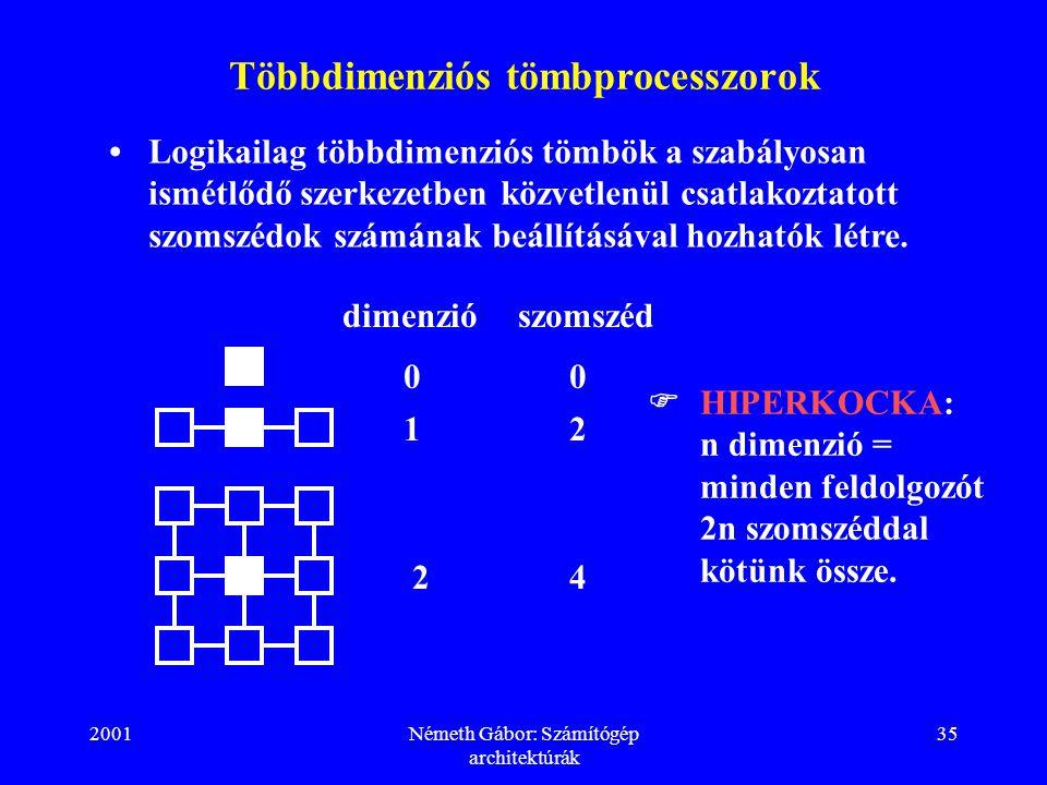 2001Németh Gábor: Számítógép architektúrák 35 Többdimenziós tömbprocesszorok dimenziószomszéd 00 Logikailag többdimenziós tömbök a szabályosan ismétlődő szerkezetben közvetlenül csatlakoztatott szomszédok számának beállításával hozhatók létre.