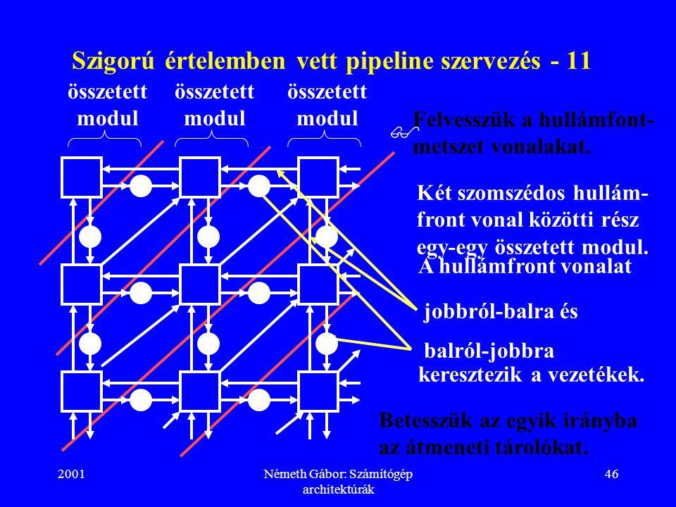 2001Németh Gábor: Számítógép architektúrák 46 Szigorú értelemben vett pipeline szervezés - 11 Felvesszük a hullámfont- metszet vonalakat.