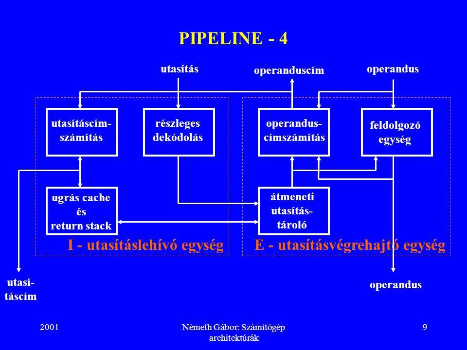 2001Németh Gábor: Számítógép architektúrák 9 PIPELINE - 4 utasításcím- számítás utasí- táscím ugrás cache és return stack I - utasításlehívó egység ut