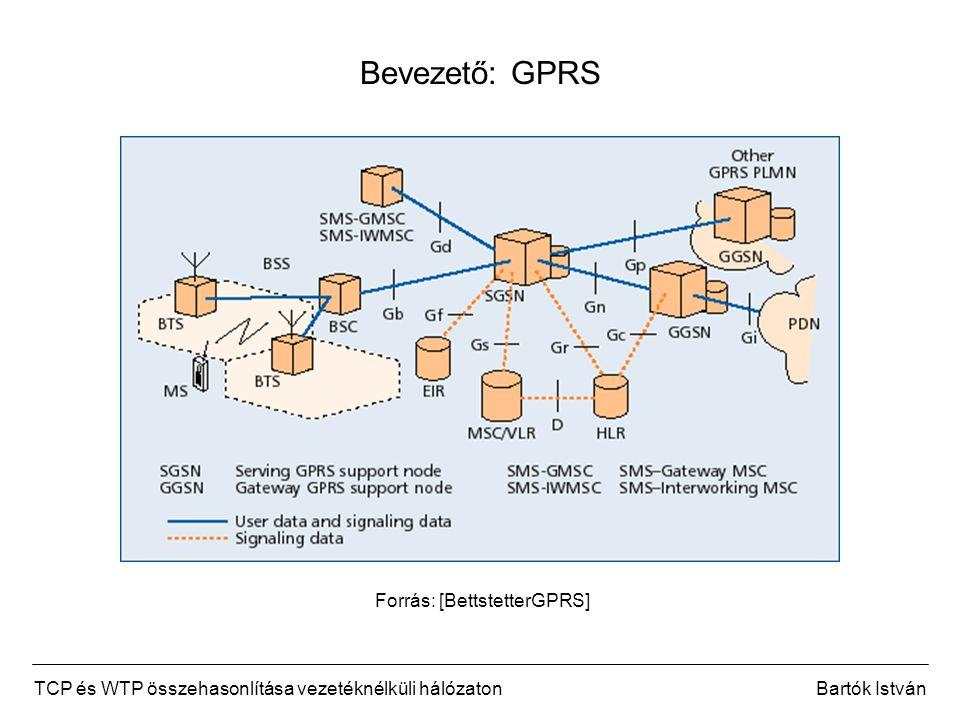 TCP és WTP összehasonlítása vezetéknélküli hálózatonBartók István Bevezető: GPRS Logical Link Control Radio Link Control Medium Access Control PHY Convergence IP PHY MAC RLC darabolás, FEC, hiba esetén ismétlés flow control, CRC tömörítés időszeletek igénylése az adáshoz MS BSS