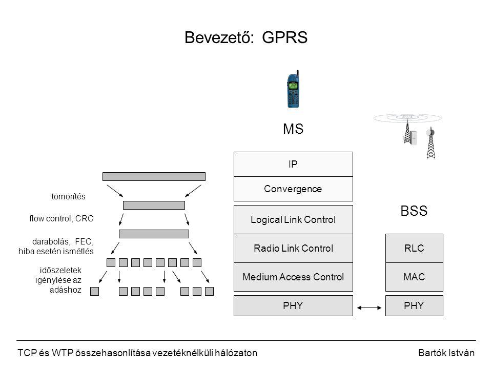 TCP és WTP összehasonlítása vezetéknélküli hálózatonBartók István Bevezető: GPRS Logical Link Control Radio Link Control Medium Access Control PHY Convergence IP RLC PHY MAC PHY Net PHY Net BSSGP LLC BSSGP MS BSS SGSN Convergence