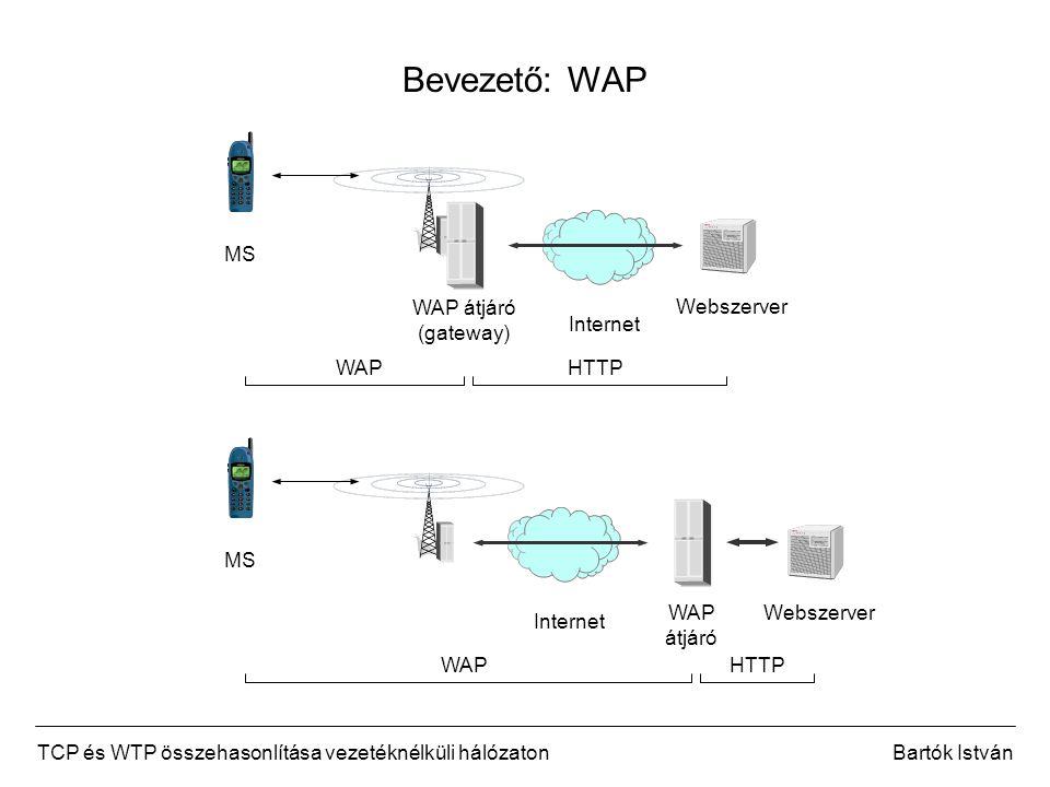 TCP és WTP összehasonlítása vezetéknélküli hálózatonBartók István Bevezető: WAP WDP WTLS WTP WSP WAE GSMGPRS Etc… Other Application WAP Protocol Layers WTP tranzakció ClientServer Invoke Result Sack Packet group RTT + MTU/Rate MTU/Rate Ack