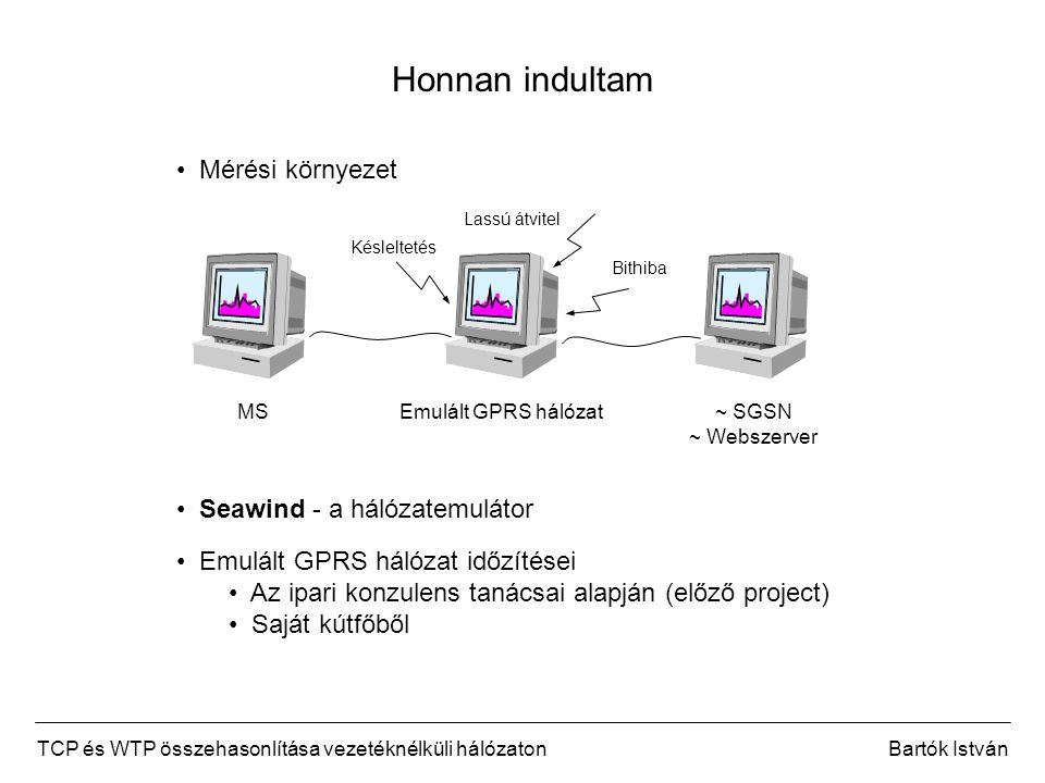 TCP és WTP összehasonlítása vezetéknélküli hálózatonBartók István Honnan indultam Mérési környezet Seawind - a hálózatemulátor Emulált GPRS hálózat időzítései Az ipari konzulens tanácsai alapján (előző project) Saját kútfőből Késleltetés Bithiba Lassú átvitel MSEmulált GPRS hálózat~ SGSN ~ Webszerver