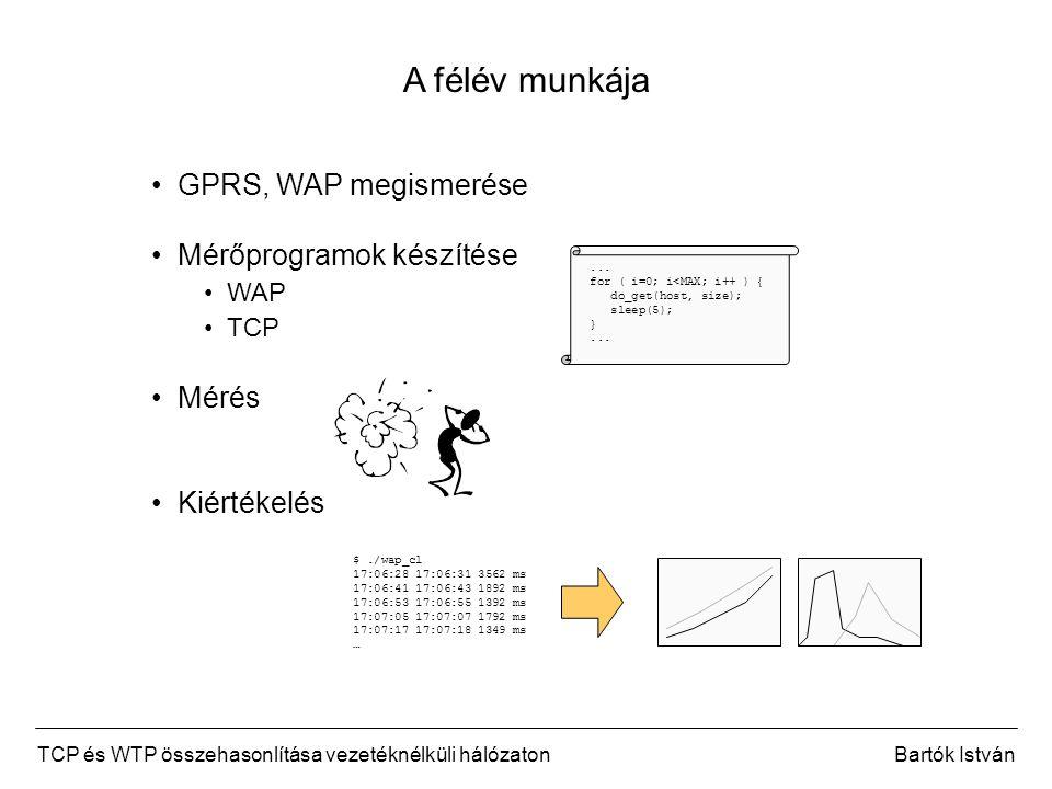 TCP és WTP összehasonlítása vezetéknélküli hálózatonBartók István Eredmények Kis letöltések <1 MTU WAP~ 1 RTT TCP~ 2 RTT Közepes letöltések 1..6 MTU, 1 packet group WAP~ (1 RTT + Size/Rate) TCPLassan fut fel
