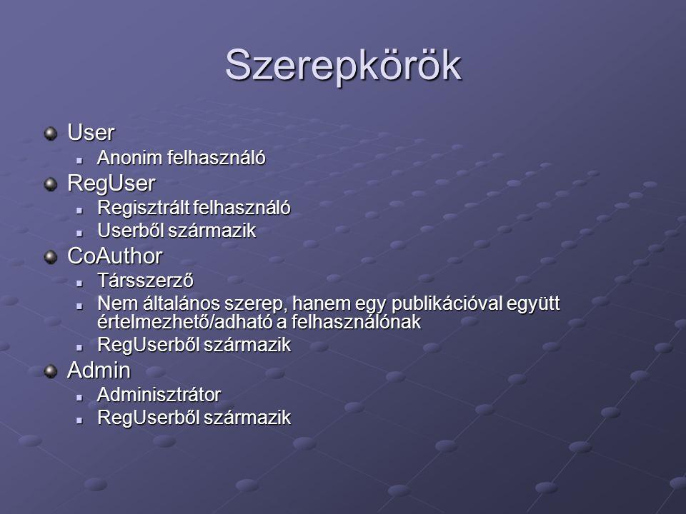 Szerepkörök User Anonim felhasználó Anonim felhasználóRegUser Regisztrált felhasználó Regisztrált felhasználó Userből származik Userből származikCoAut