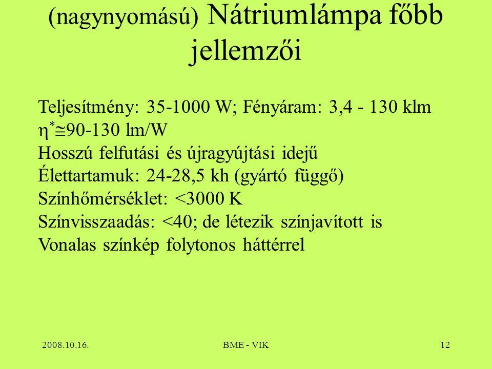 2008.10.16.BME - VIK12 (nagynyomású) Nátriumlámpa főbb jellemzői Teljesítmény: 35-1000 W; Fényáram: 3,4 - 130 klm  *  90-130 lm/W Hosszú felfutási é