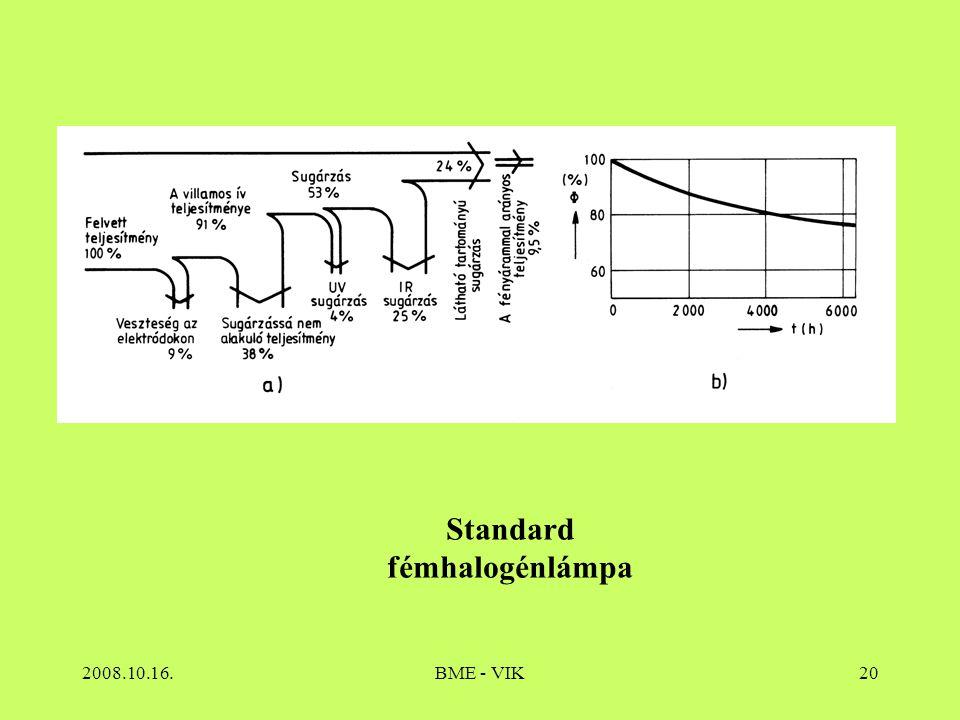 2008.10.16.BME - VIK20 Standard fémhalogénlámpa