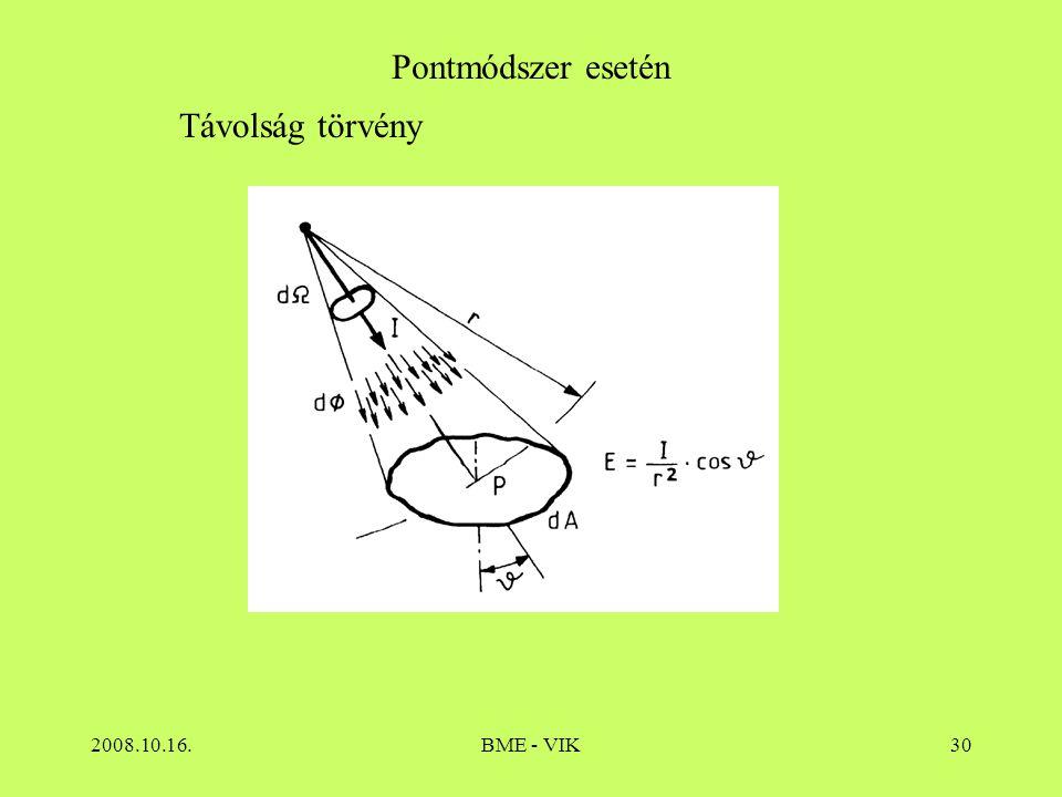 2008.10.16.BME - VIK30 Távolság törvény Pontmódszer esetén