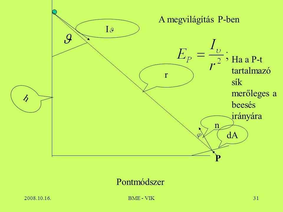2008.10.16.BME - VIK31 dA n I h r A megvilágítás P-ben Ha a P-t tartalmazó sík merőleges a beesés irányára P Pontmódszer