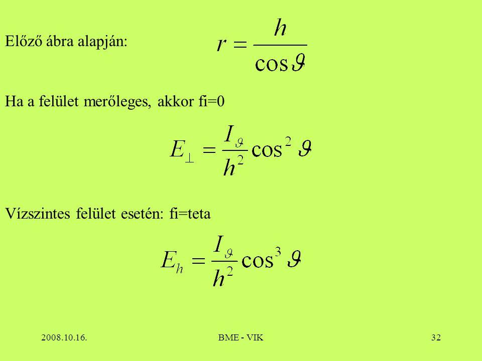 2008.10.16.BME - VIK32 Előző ábra alapján: Ha a felület merőleges, akkor fi=0 Vízszintes felület esetén: fi=teta