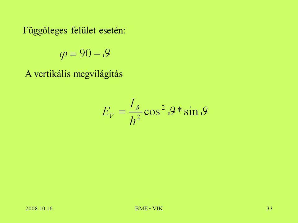 2008.10.16.BME - VIK33 Függőleges felület esetén: A vertikális megvilágítás