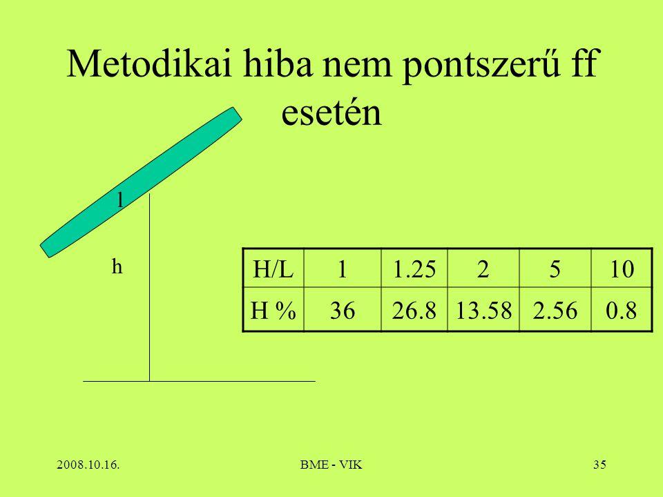 2008.10.16.BME - VIK35 Metodikai hiba nem pontszerű ff esetén l h H/L11.252510 H %3626.813.582.560.8