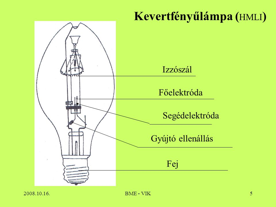 2008.10.16.BME - VIK6 Fejlesztési irányok: - élettartam és fényhasznosítás növelése nátriumlámpa - színvisszaadás javítása  fémhalogénlámpa Szóba jöhető fémek: - nátrium (589 nm) - tallium (535 nm) - indium (410, 451 nm) - diszprózium (400, 421 nm) - holmium (389 nm) - szkandium (391, 402 nm) - ón (452 nm) Agresszivitásuk só formában csökkenthető  halogenidek T ív > T egyensúlyi > T fal