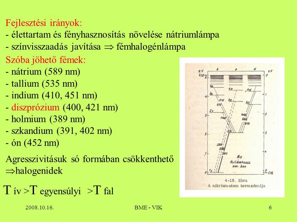2008.10.16.BME - VIK17 Fémhalogénlámpa spektrumok