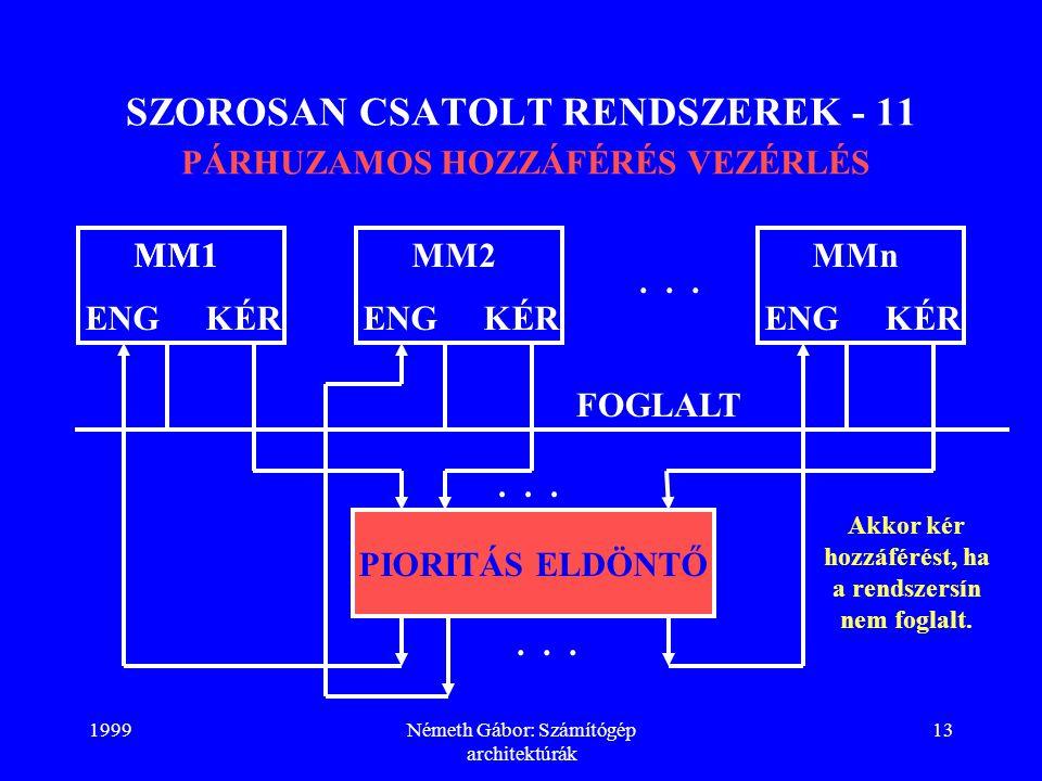 1999Németh Gábor: Számítógép architektúrák 13 SZOROSAN CSATOLT RENDSZEREK - 11 PÁRHUZAMOS HOZZÁFÉRÉS VEZÉRLÉS ENGKÉR MM1 ENGKÉR MM2 ENGKÉR MMn PIORITÁ