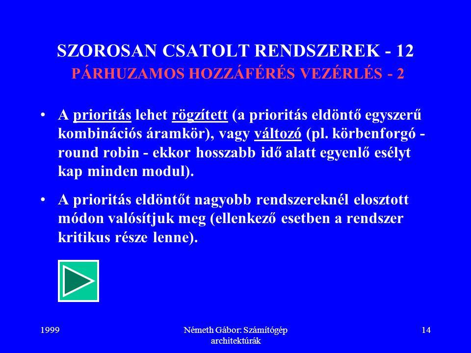 1999Németh Gábor: Számítógép architektúrák 14 SZOROSAN CSATOLT RENDSZEREK - 12 PÁRHUZAMOS HOZZÁFÉRÉS VEZÉRLÉS - 2 A prioritás lehet rögzített (a prior