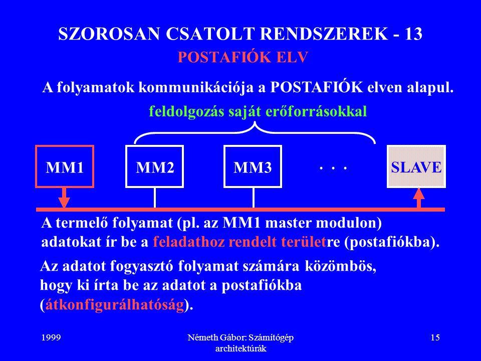 1999Németh Gábor: Számítógép architektúrák 15 SZOROSAN CSATOLT RENDSZEREK - 13 POSTAFIÓK ELV A folyamatok kommunikációja a POSTAFIÓK elven alapul. SLA