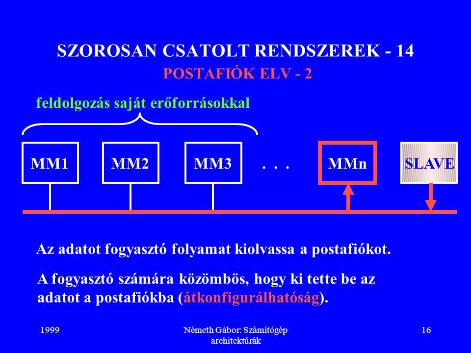1999Németh Gábor: Számítógép architektúrák 16 SZOROSAN CSATOLT RENDSZEREK - 14 POSTAFIÓK ELV - 2 feldolgozás saját erőforrásokkal MM1MM2MM3...SLAVEMMn