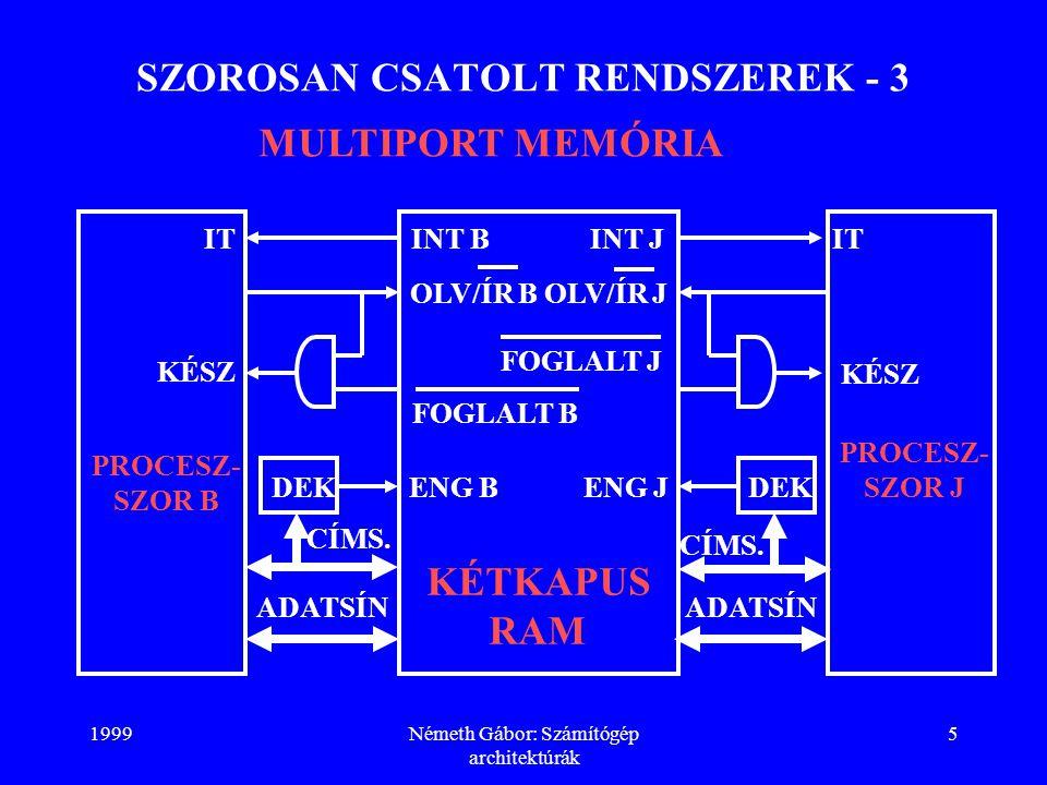1999Németh Gábor: Számítógép architektúrák 16 SZOROSAN CSATOLT RENDSZEREK - 14 POSTAFIÓK ELV - 2 feldolgozás saját erőforrásokkal MM1MM2MM3...SLAVEMMn Az adatot fogyasztó folyamat kiolvassa a postafiókot.