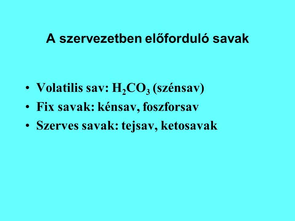 A szervezetben előforduló savak Volatilis sav: H 2 CO 3 (szénsav) Fix savak: kénsav, foszforsav Szerves savak: tejsav, ketosavak