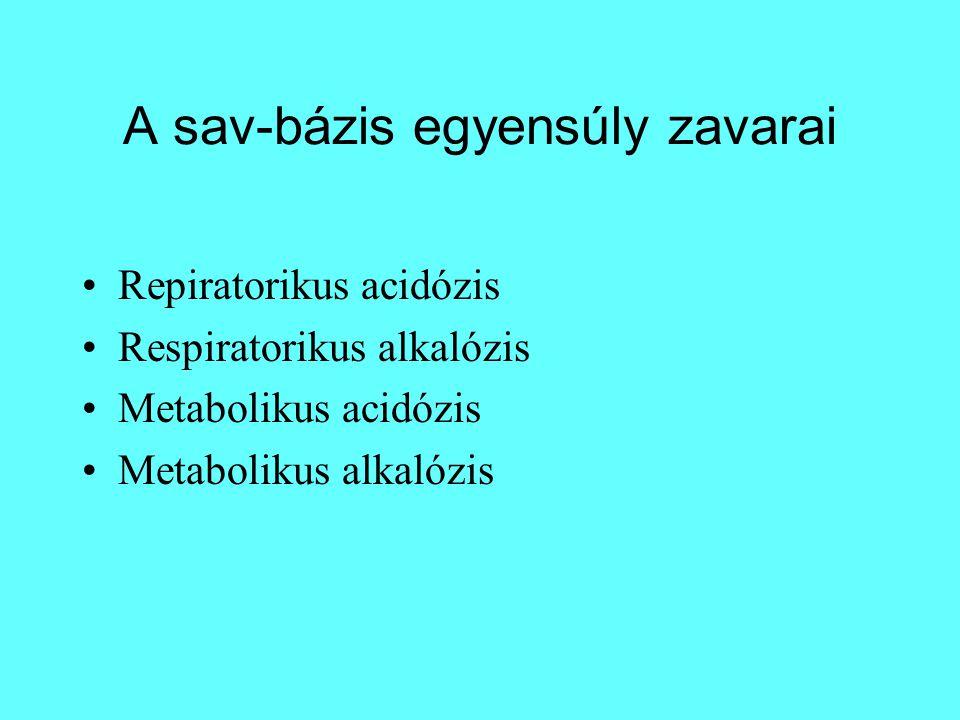 A sav-bázis egyensúly zavarai Repiratorikus acidózis Respiratorikus alkalózis Metabolikus acidózis Metabolikus alkalózis