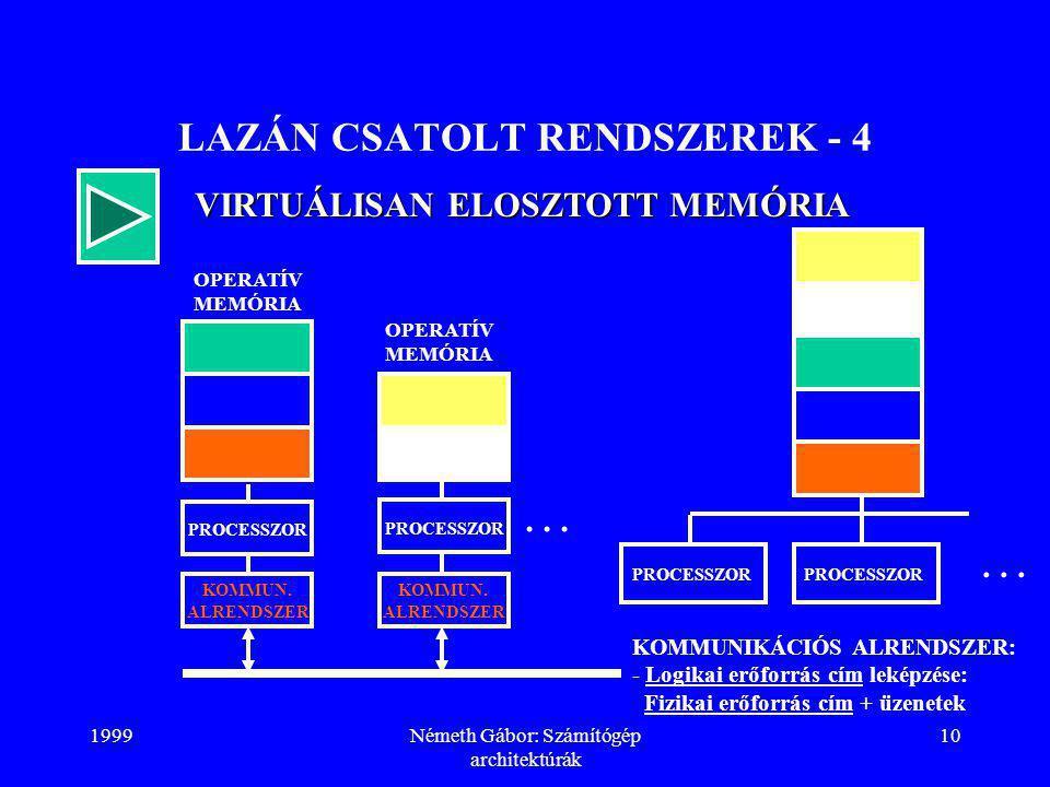 1999Németh Gábor: Számítógép architektúrák 10 LAZÁN CSATOLT RENDSZEREK - 4 VIRTUÁLISAN ELOSZTOTT MEMÓRIA PROCESSZOR OPERATÍV MEMÓRIA OPERATÍV MEMÓRIA KOMMUN.