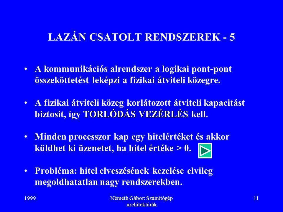 1999Németh Gábor: Számítógép architektúrák 11 LAZÁN CSATOLT RENDSZEREK - 5 A kommunikációs alrendszer a logikai pont-pont összeköttetést leképzi a fizikai átviteli közegre.