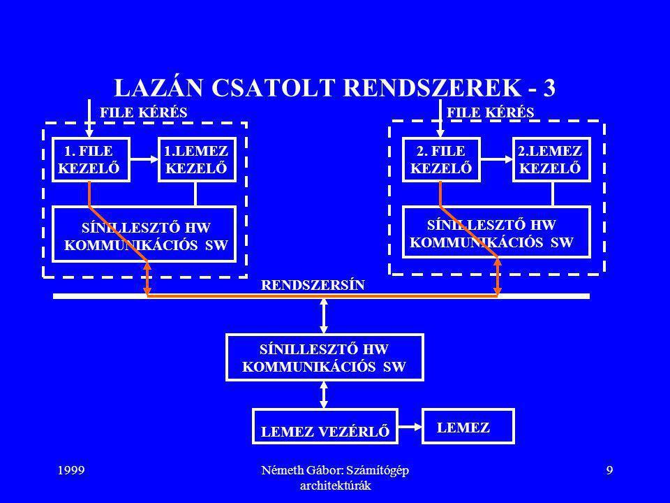 1999Németh Gábor: Számítógép architektúrák 9 LAZÁN CSATOLT RENDSZEREK - 3 2.