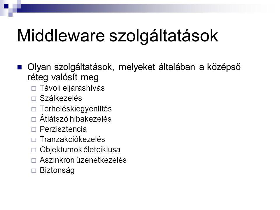 Middleware szolgáltatások Olyan szolgáltatások, melyeket általában a középső réteg valósít meg  Távoli eljáráshívás  Szálkezelés  Terheléskiegyenlí
