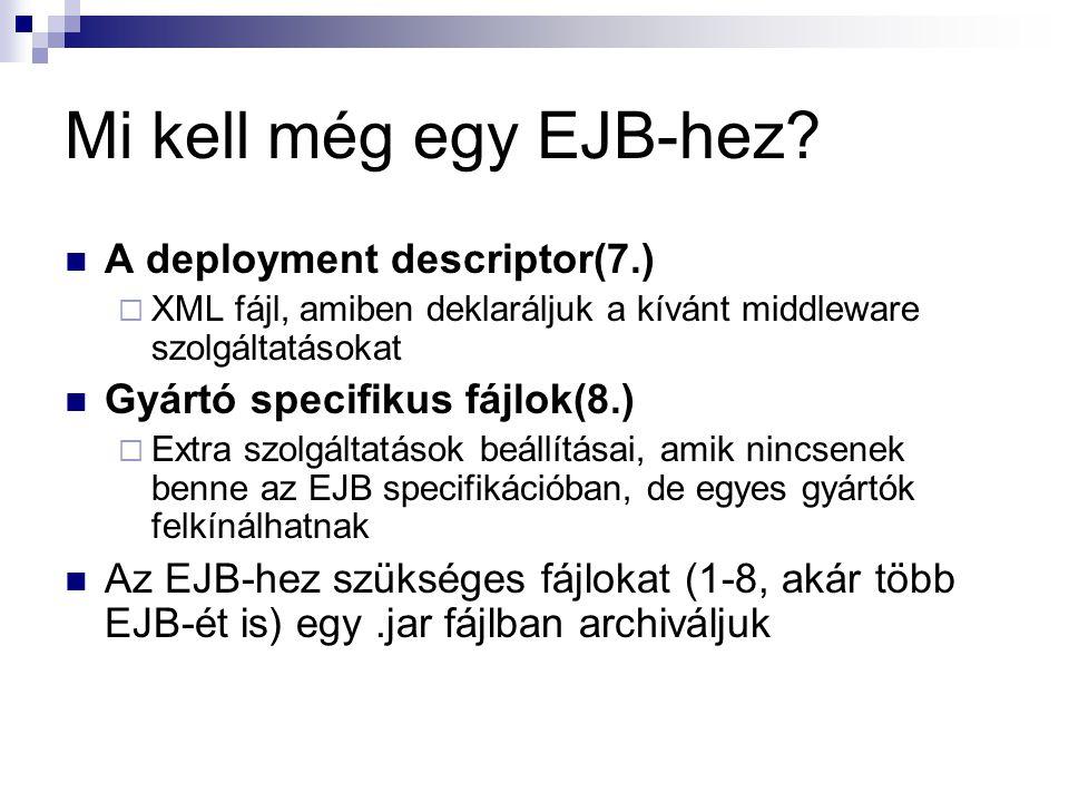 Mi kell még egy EJB-hez? A deployment descriptor(7.)  XML fájl, amiben deklaráljuk a kívánt middleware szolgáltatásokat Gyártó specifikus fájlok(8.)