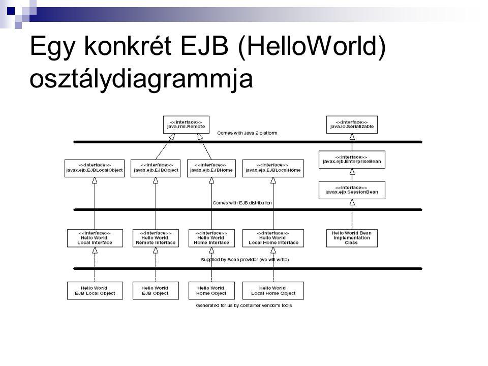 Egy konkrét EJB (HelloWorld) osztálydiagrammja