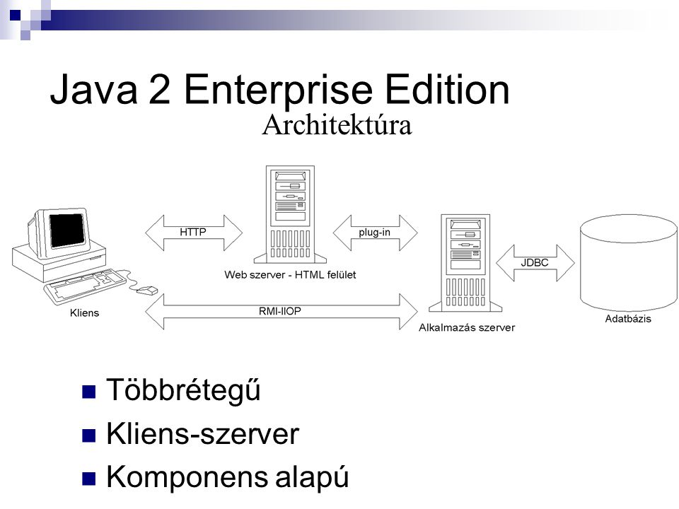 Java 2 Enterprise Edition Többrétegű Kliens-szerver Komponens alapú Architektúra
