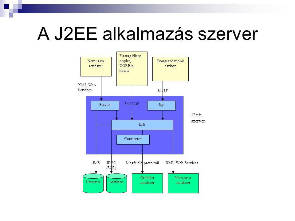 J2EE szerver A J2EE alkalmazás szerver ServletJsp EJB Connector Nem java rendszer Vastag kliens, applet, CORBA kliens Böngésző,mobil eszköz Nem java r