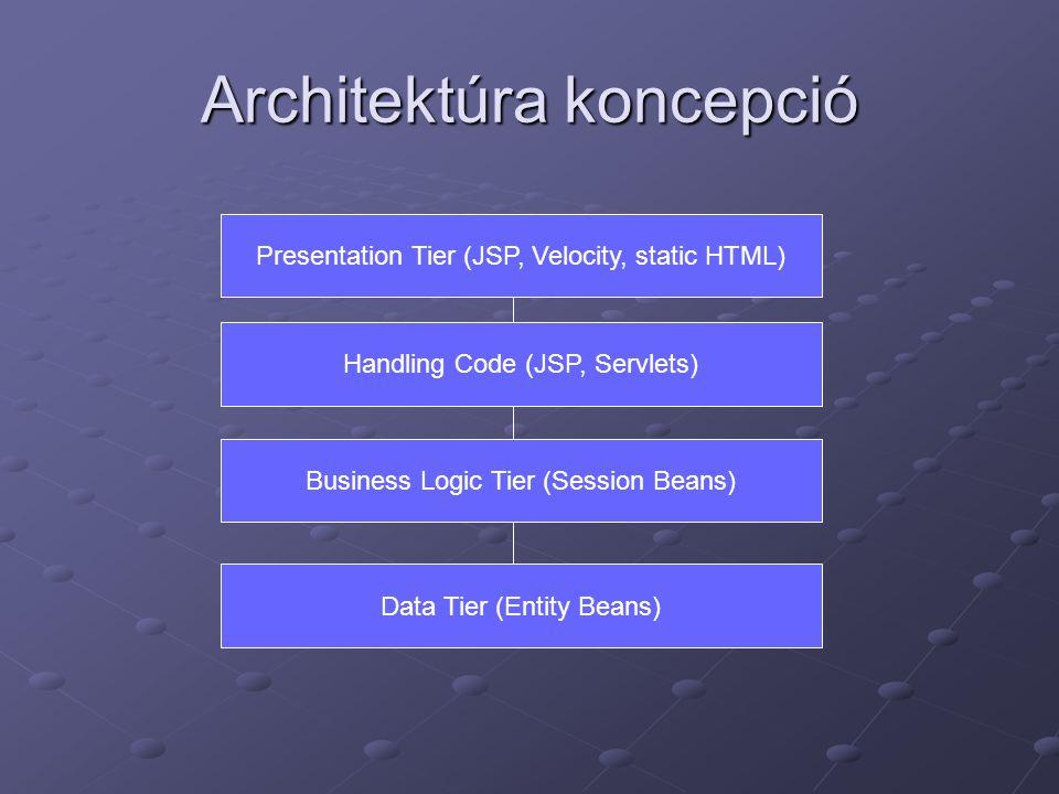 Architektúra koncepció Presentation Tier (JSP, Velocity, static HTML) Business Logic Tier (Session Beans) Handling Code (JSP, Servlets) Data Tier (Ent