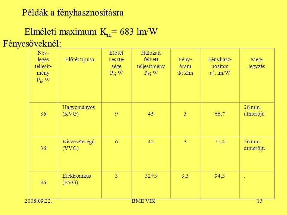 2008.09.22.BME VIK13 Példák a fényhasznosításra Elméleti maximum K m = 683 lm/W Fénycsöveknél: Név- leges teljesít- mény P n ; W Előtét típusa Előtét