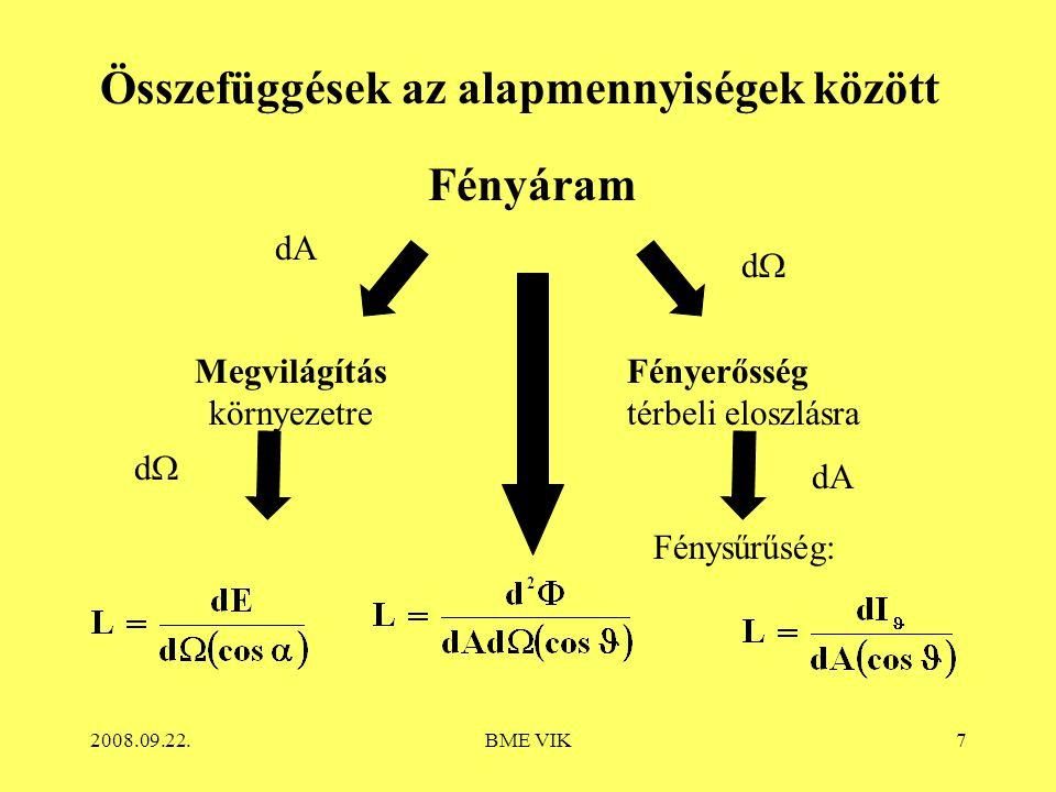 2008.09.22.BME VIK7 Összefüggések az alapmennyiségek között Fényáram Megvilágítás környezetre dA dd Fénysűrűség: Fényerősség térbeli eloszlásra dd dA