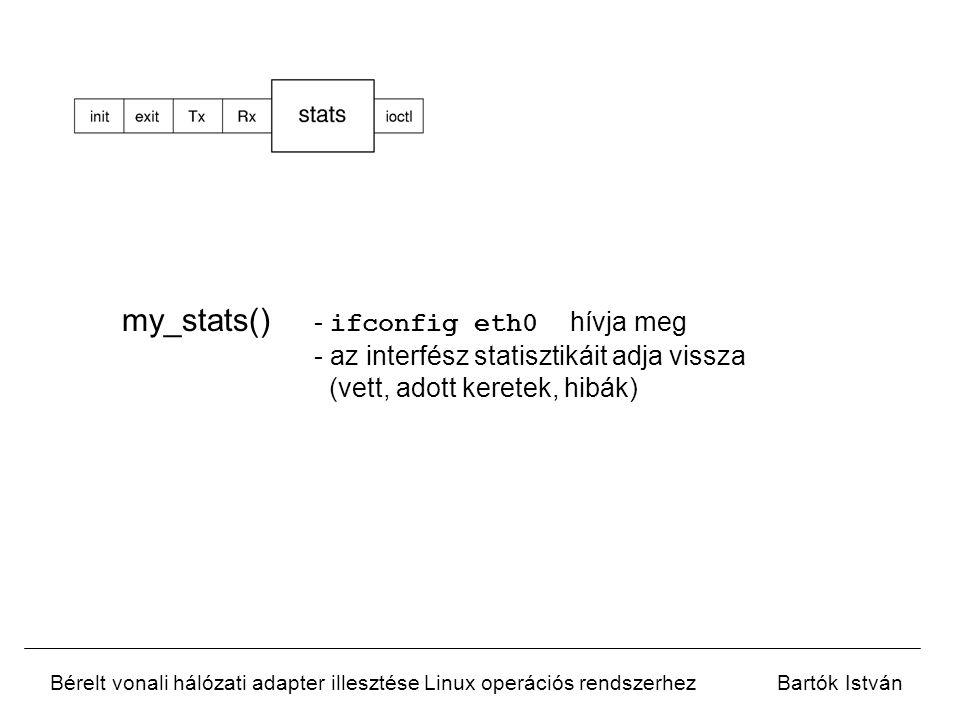 Bérelt vonali hálózati adapter illesztése Linux operációs rendszerhezBartók István my_stats() - ifconfig eth0 hívja meg - az interfész statisztikáit adja vissza (vett, adott keretek, hibák)