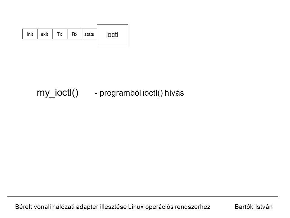 Bérelt vonali hálózati adapter illesztése Linux operációs rendszerhezBartók István my_ioctl() - programból ioctl() hívás