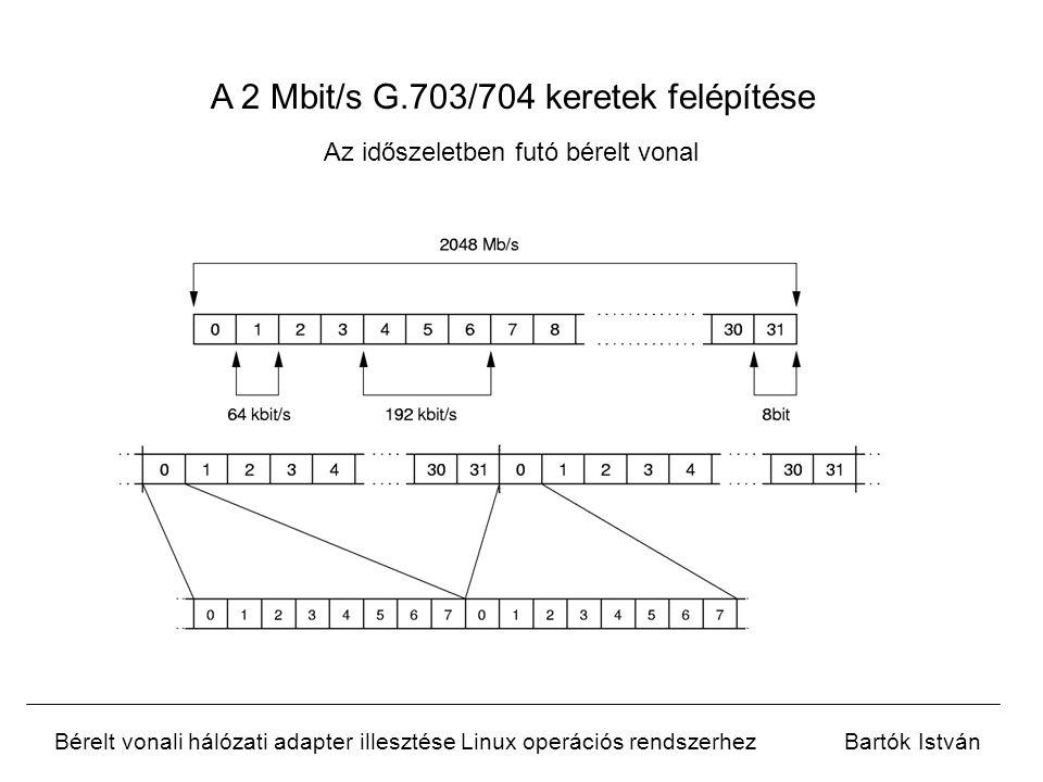 Bérelt vonali hálózati adapter illesztése Linux operációs rendszerhezBartók István A 2 Mbit/s G.703/704 keretek felépítése Az időszeletben futó bérelt vonal