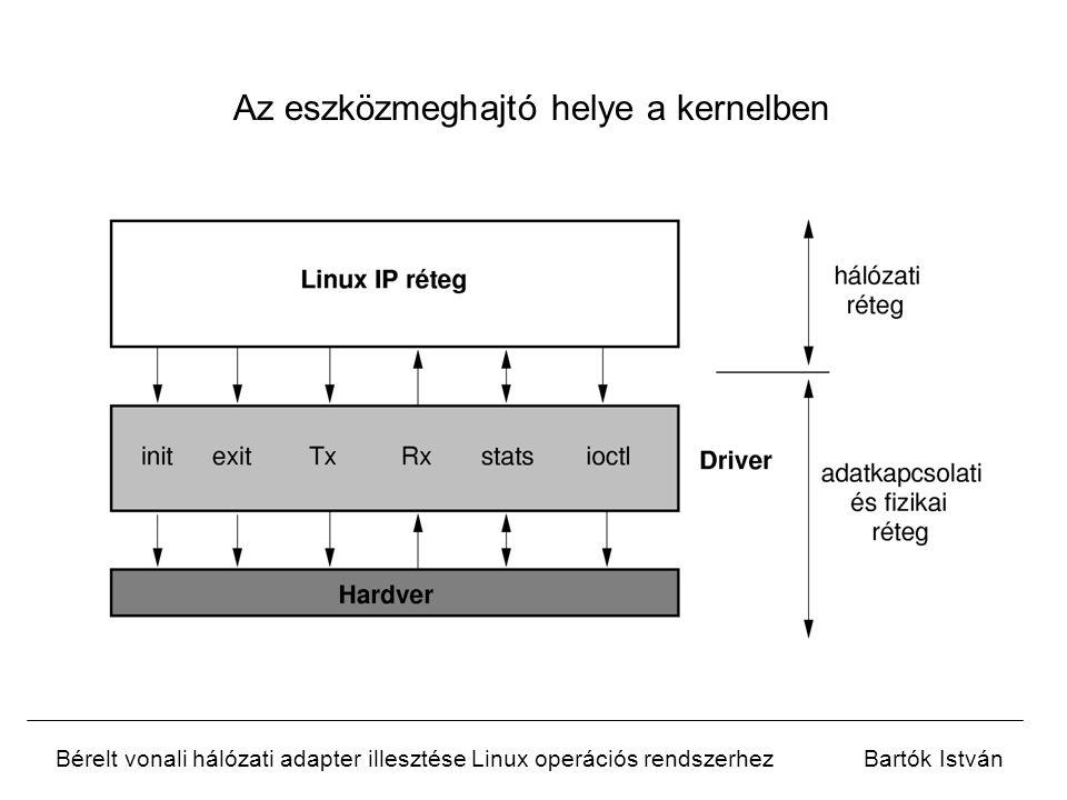 Bérelt vonali hálózati adapter illesztése Linux operációs rendszerhezBartók István init_module() - a modul betöltődésekor automatikusan meghívódik my_register() - az init_module() hívja meg - hardver detektálása - alapvető erőforrások biztosítása (dev allokálása, io-mapping) - dev struktúra részben kitöltése: - hálózati interfész neve - dev  init = my_init - regisztrálja magát hálózati interfészként - register_netdev() my_init() - register_netdev() hívja meg, ő a konstruktor - dev struktúra teljes kitöltése: - függvények - változók (MTU, hard_header_len, Tx queue len) my_open() - ifconfig eth0 up hívja meg - IRQ, IO-tartomány kérése a rendszertől - hardver inicializálása - MOD_INC_USE_COUNT