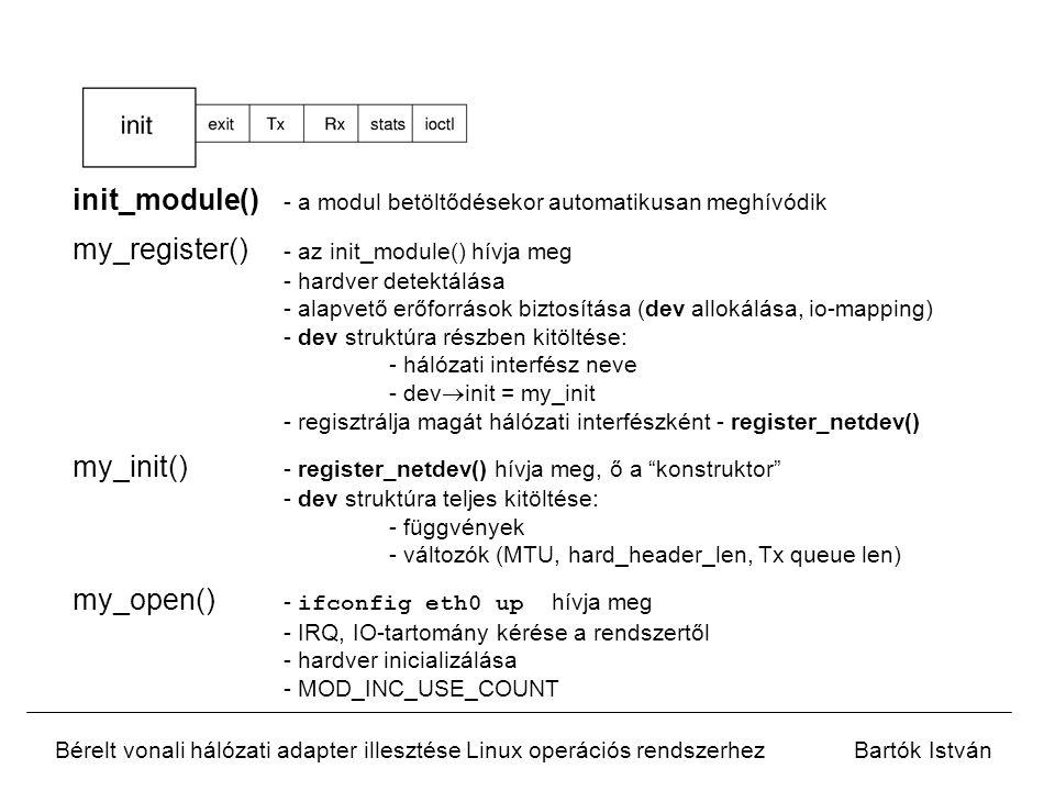 Bérelt vonali hálózati adapter illesztése Linux operációs rendszerhezBartók István my_stop() - ifconfig eth0 down hívja meg - IRQ, IO-tartomány felszabadítása - hardver lecsitítása, nehogy bajt okozzon - MOD_DEC_USE_COUNT cleanup_module() - a modul kitörlésekor hívódik meg - unregister_netdev() - minden erőforrás felszabadítása